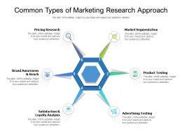 Common Types Of Marketing Research Approach