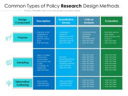 Common Types Of Policy Research Design Methods