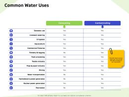 Common Water Uses Fisheries Ppt Powerpoint Presentation Professional Templates