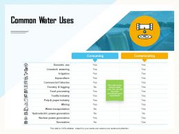 Common Water Uses Textile Ppt Powerpoint Presentation Show Background Designs