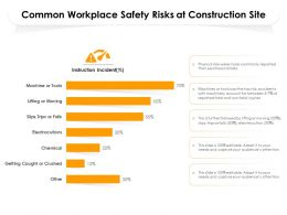 Common Workplace Safety Risks At Construction Site