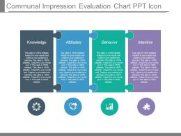 Communal Impression Evaluation Chart Ppt Icon