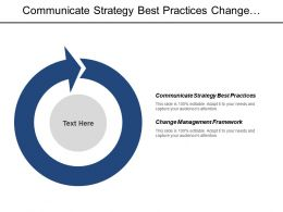Communicate Strategy Best Practices Change Management Framework Stewardship Reporting