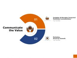 Communicate The Value Channels Ppt Powerpoint Presentation Layout
