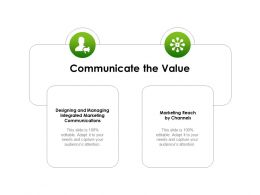 Communicate The Value Ppt Powerpoint Presentation Gallery Icons