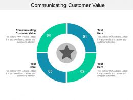 Communicating Customer Value Ppt Powerpoint Presentation Slides Pictures Cpb