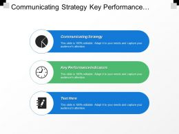 Communicating Strategy Key Performance Indicators Finance Forecasting Methods Cpb