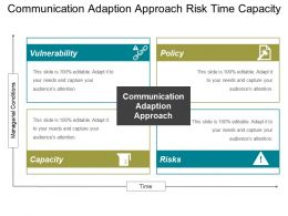 Communication Adaption Approach Risk Time Capacity