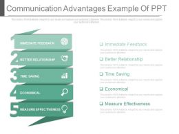 Communication Advantages Example Of Ppt