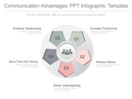 Communication Advantages Ppt Infographic Template