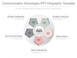 Communication Advantages Ppt Infographic Template