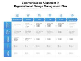 Communication Alignment In Organizational Change Management Plan