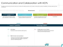 Communication And Collaboration With Hcps Actions Ppt Introduction