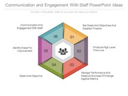 Communication And Engagement With Staff Powerpoint Ideas