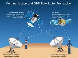 Communication And GPS Satellite For Transceiver