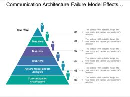 Communication Architecture Failure Model Effects Analysis Empowering Youth