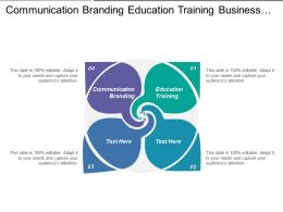Communication Branding Education Training Business Process Design Program Management