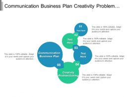 Communication Business Plan Creativity Problem Solving Employee Evaluations Cpb