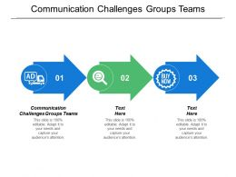 Communication Challenges Groups Teams Ppt Powerpoint Presentation Model Rules Cpb