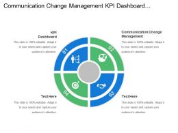 Communication Change Management Kpi Dashboard Performance Management