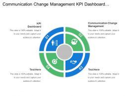 Communication Change Management Kpi Dashboard Performance Management