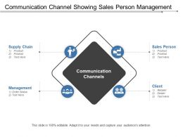Communication Channel Showing Sales Person Management