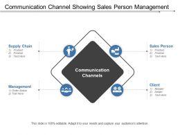 communication_channel_showing_sales_person_management_Slide01