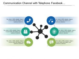Communication Channel With Telephone Facebook Messaging And Mail