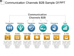 Communication Channels B2b Sample Of Ppt