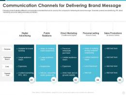 Communication Channels For Delivering Brand Message Building Effective Brand Strategy Attract Customers