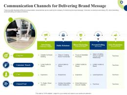 Communication Channels For Delivering Successful Integrating Marketing Campaign Ppt Show