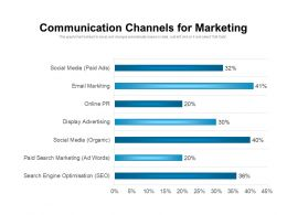 Communication Channels For Marketing