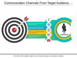 Communication Channels From Target Audience Showing The Two Way Communication
