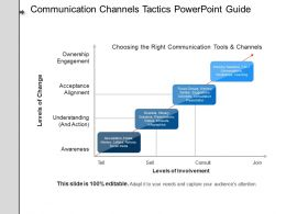 Communication Channels Tactics PowerPoint Guide