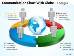 Communication Chart With Globe 4 Stages