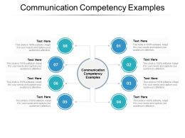 Communication Competency Examples Ppt Powerpoint Presentation Portfolio Gridlines Cpb