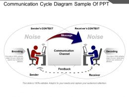 Communication Cycle Diagram Sample Of PPT