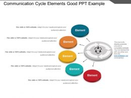 Communication Cycle Elements Good PPT Example