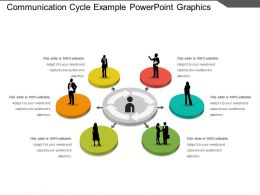 Communication Cycle Example PowerPoint Graphics