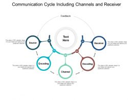 Communication Cycle Including Channels And Receiver