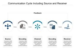 Communication Cycle Including Source And Receiver