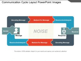 Communication Cycle Layout Powerpoint Images