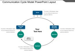Communication Cycle Model Powerpoint Layout