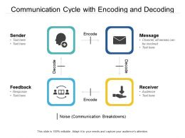 Communication Cycle With Encoding And Decoding