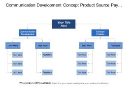 Communication Development Concept Product Source Pay Market Quote