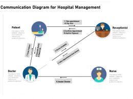 Communication Diagram For Hospital Management