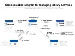 Communication Diagram For Managing Library Activities