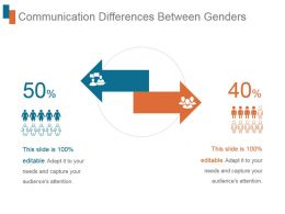 Communication Differences Between Genders Ppt Example