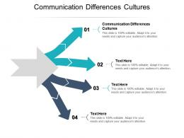 Communication Differences Cultures Ppt Powerpoint Presentation Ideas Summary Cpb