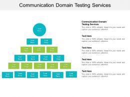 Communication Domain Testing Services Ppt Powerpoint Presentation Professional Layout Ideas Cpb